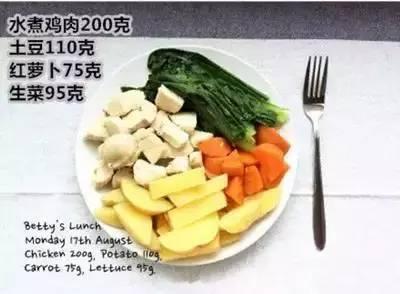 健身餐丨健身达人的食谱