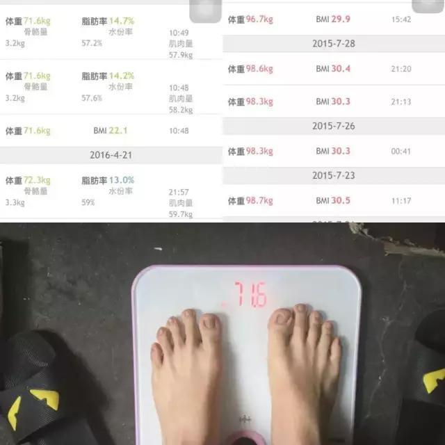 曾经那个220斤的胖子,用实践告诉你健身=整容!