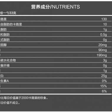 BPI Sports ISO HD水解分离乳清蛋白粉5磅