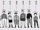 男生哪种体型更让对方一见钟情?
