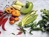 吃辣椒能减肥吗?给你一个最全的吃辣指南