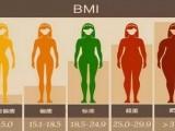 这些健身数据指标都不知道,别说你会健身!