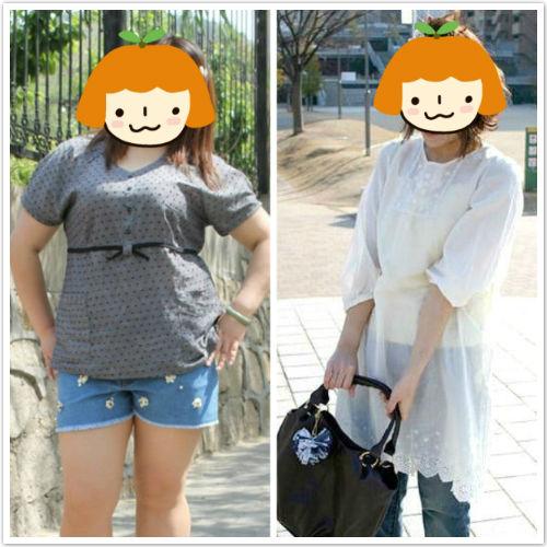 减肥瘦身方法