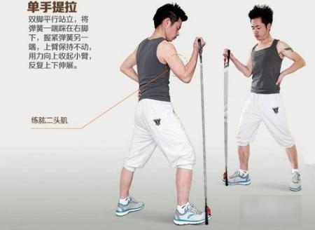 健身房训练步骤