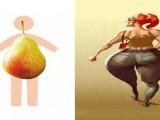 减肥前先确定自己的体型,对症下药!